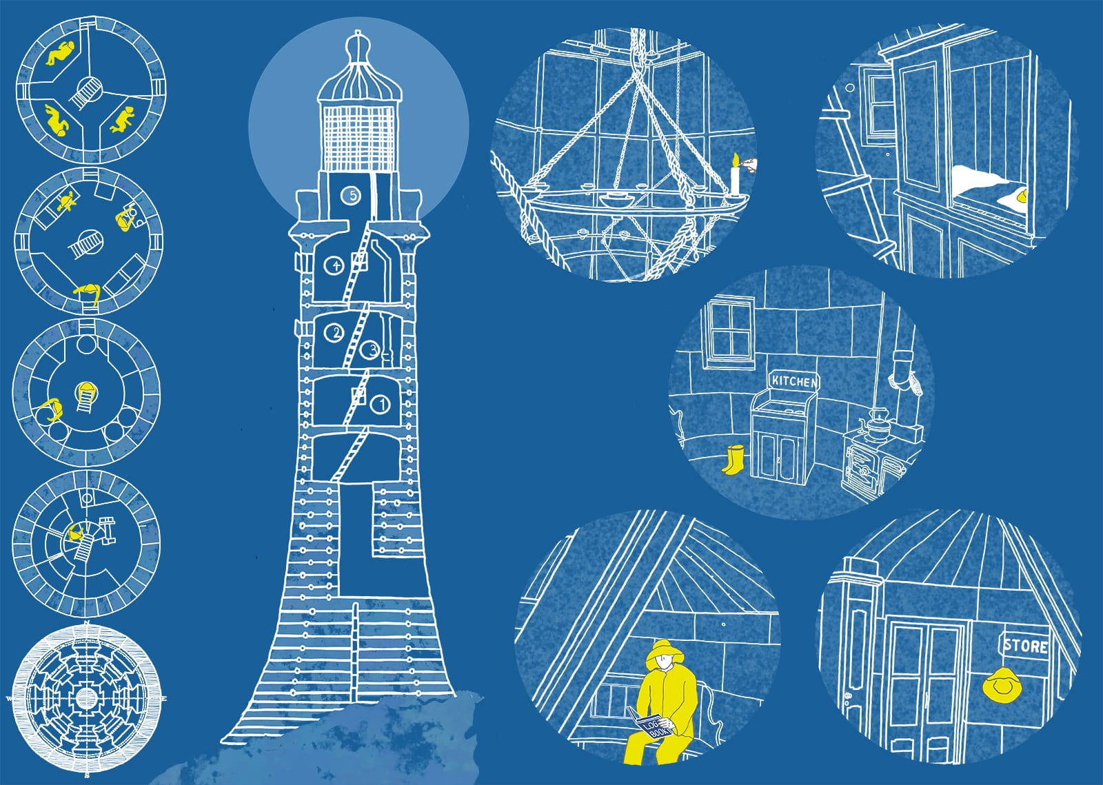 Accurate depictions of Smeaton's Tower and the daily life of the Lighthouse Keepers.