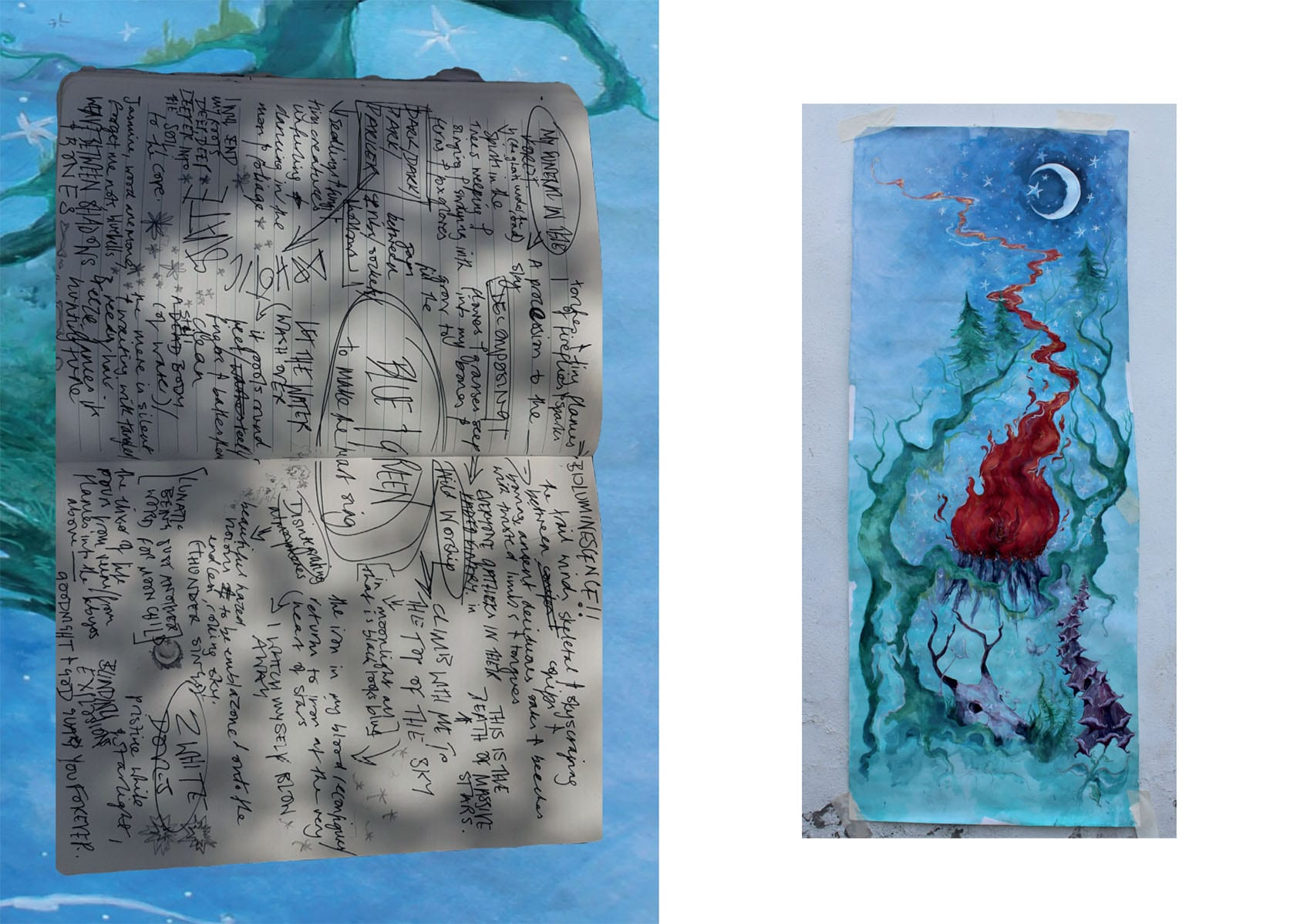 artwork by natasha watson, painting and mindmap